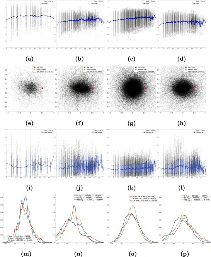New paper in Vision Research
