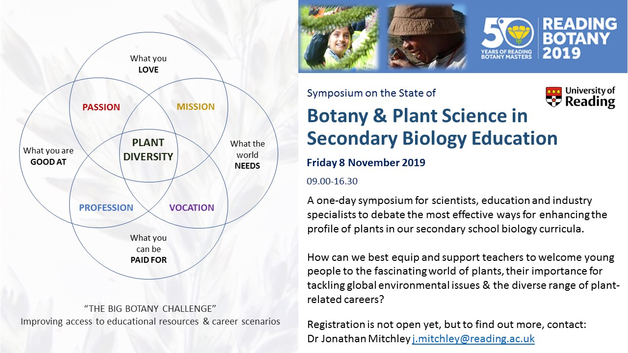 Symposium: The State of Botany and Plant Science in Secondary Biology Education