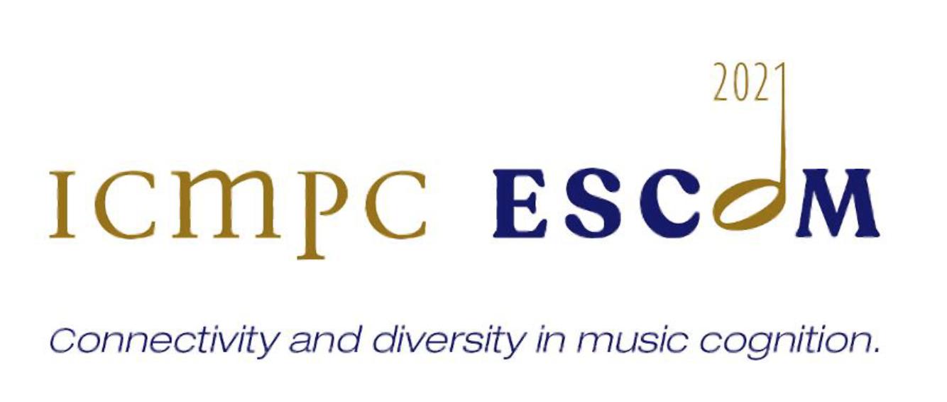 Presentations at ICMPC-ESCOM 2021