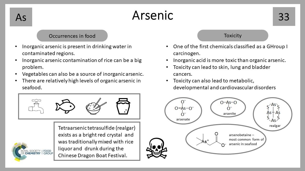 IYPT 2019 Arsenic – Agatha Christie's Favourite Poison