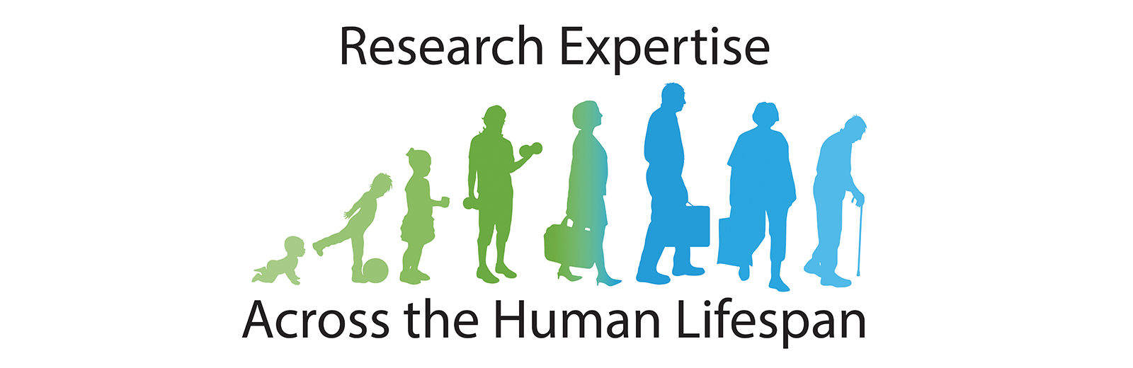 Research Expertise Across the Human Lifespan