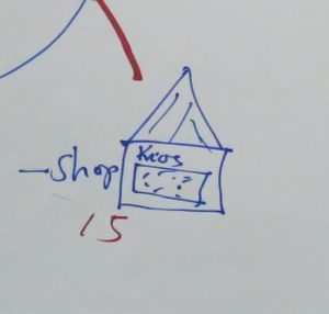 Annotated drawing of a shop