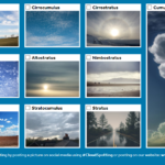 Three by three grid with colour photos of each cloud type with tenth cloud type at right hand side